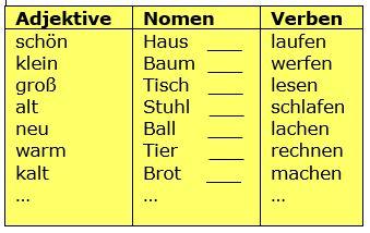 Liste adjektive charaktereigenschaften Adjektive &